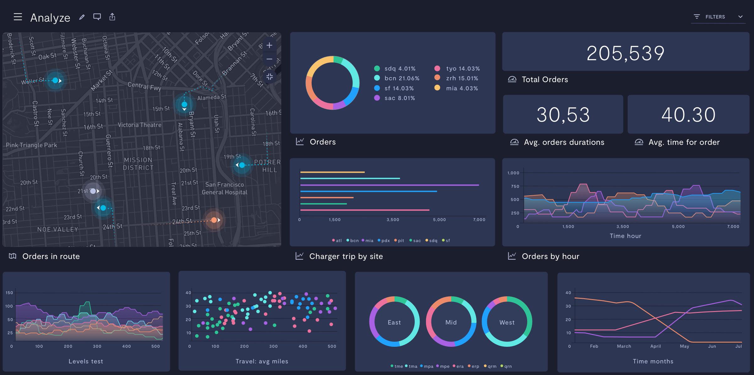 Formant Analyze Screen